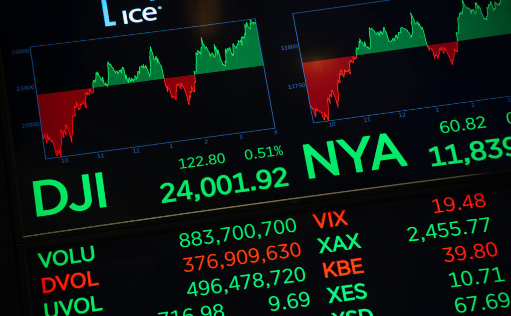 What Are The Stock Quotes? How To Utilize It?
